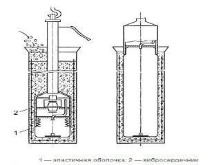 Изготовление полой сваи с помощью вибросердечника
