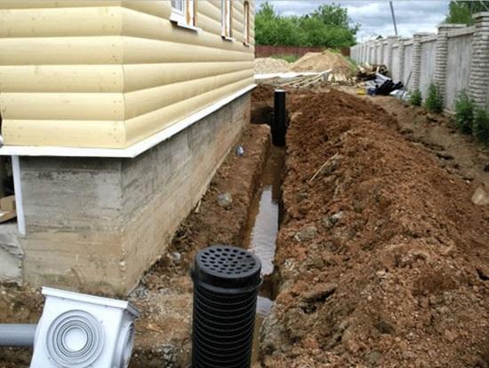 Процесс обустройства глубинной дренажной системы вокруг дома