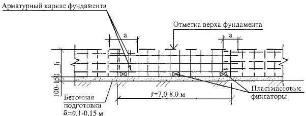 Скачать бесплатно Стандарты предприятий СТП (ref 14092018)