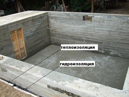 Обязательно устройство гидроизоляции и теплоизоляции стен подвала